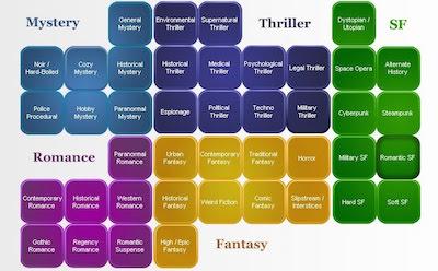 genre-map-genres1